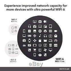 NETGEAR Nighthawk AX8 8-Stream AX6000 WiFi Router, Wi-Fi 6 (RAX80)