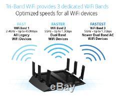 NETGEAR Nighthawk X6S Router 3.0Gbps Dual Core 1.8GHz AC3000 Tri-Band MU-MIMO